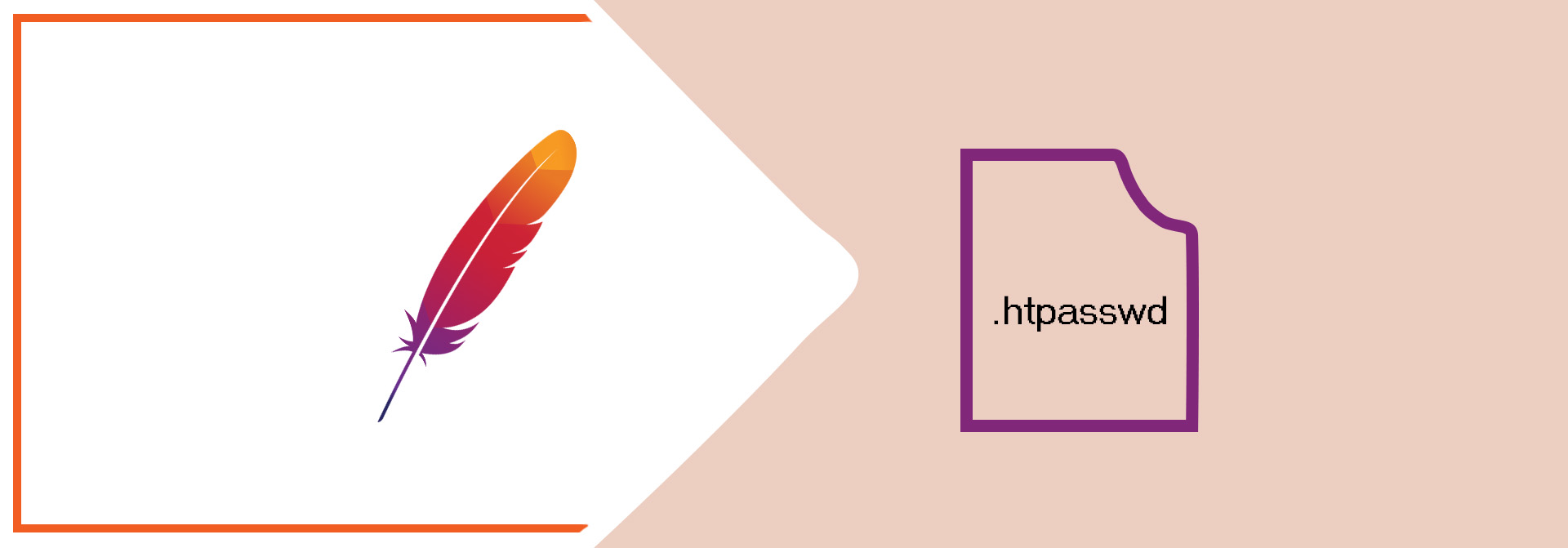 How To Use HTTP Basic Authentication With Apache Using htpasswd On Ubuntu 20.04 LTS